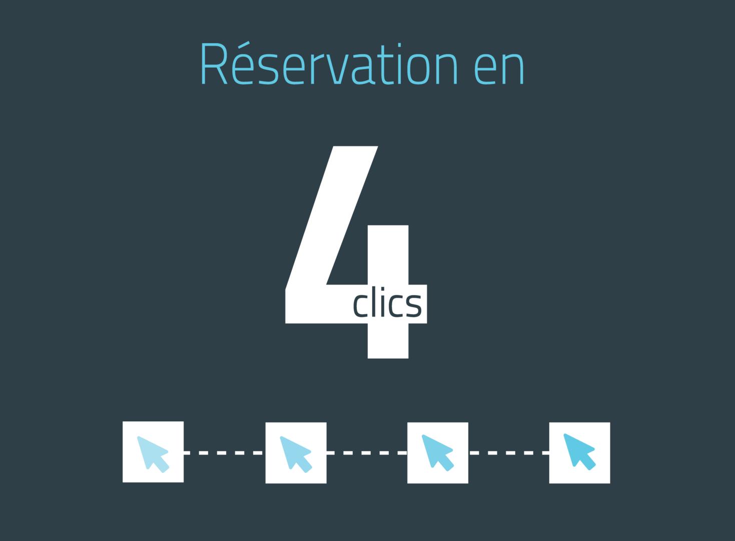Réservation en 4 clics